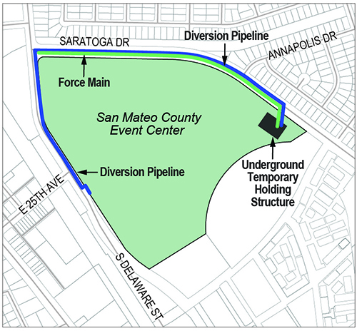 Map showing the routing of the sewer system around the San Mateo County Event Center.
