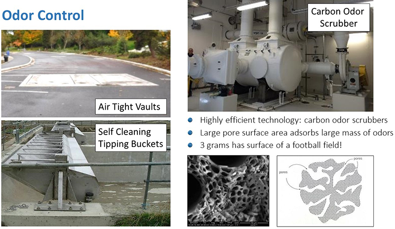 Odor Control: Air Tight Vaults, Self Cleaning Tipping Buckets, Carbon Odor Scrubber. Highly efficient technology: carbon odor scrubbers. Large pore surface area adsorbs large mass of odors. 3 grams has surface of a football field!
