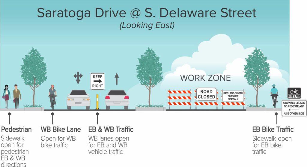 Illustration of Saratoga at Delaware Street